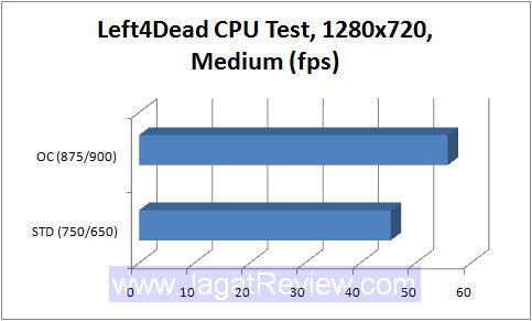 L4D CPU