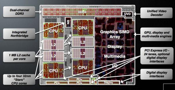 Mengintip Dapur Pacu AMD Llano Desktop