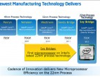 intel-ivy-bridge-tick-tock