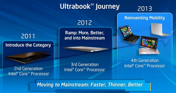 intel-ultrabook-roadmap