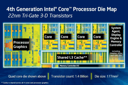 intel core i gen 4 haswell block diagram