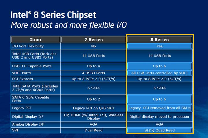 teknologi terbaru di balik intel haswell tekno 5 z270 chipset diagram b85 chipset diagram #1