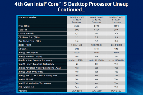 intel core i gen 4 haswell desktop 03