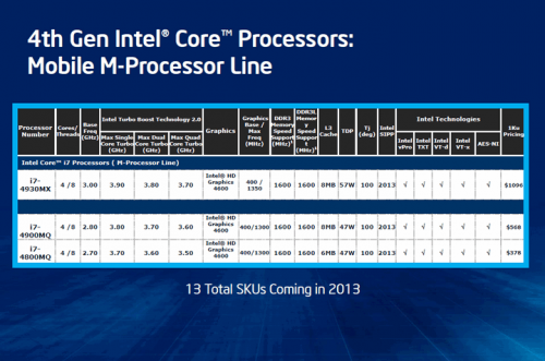 intel core i gen 4 haswell mobile 01