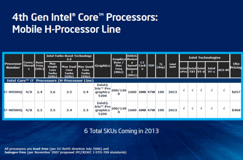 intel core i gen 4 haswell mobile 02