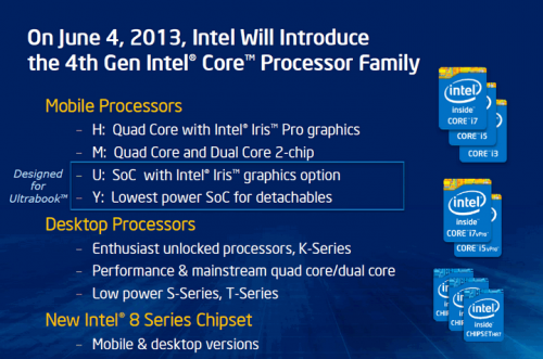 intel core i gen 4 haswell processor series