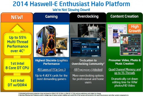 Haswell-E3s2