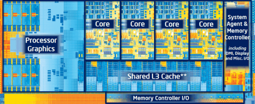 intel core i gen 4 haswell ivy bridge diagram