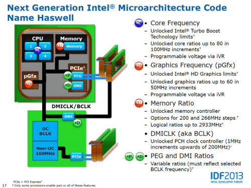 intel core i gen 4 haswell overclocking 06