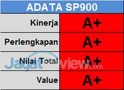 ADATA SP900 Score