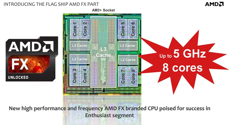 Review AMD FX-9590: Prosesor Desktop AMD Terkencang | Jagat