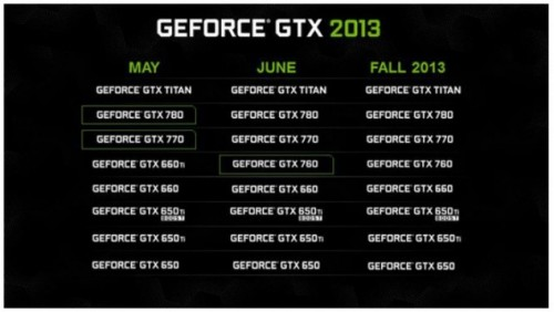 Roadmap-Nvidia-GeForce-GTX-700