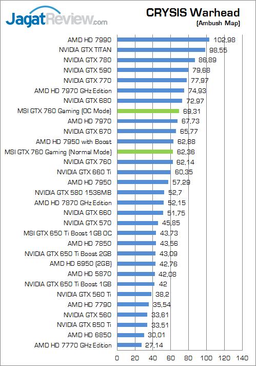 msi-gtx-760-gaming-cw