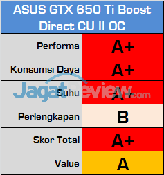 nvidia gtx 650 ti boost comparison test asus table v2