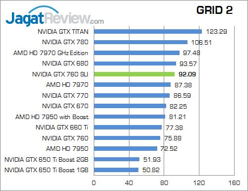 nvidia gtx 760 sli grid2