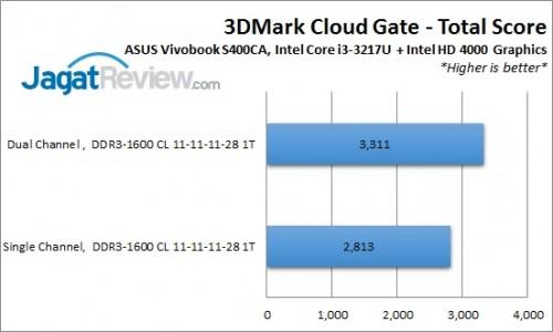 S400CA_CloudGatev2