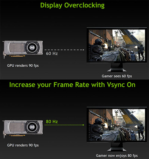 nvidia display overclocking