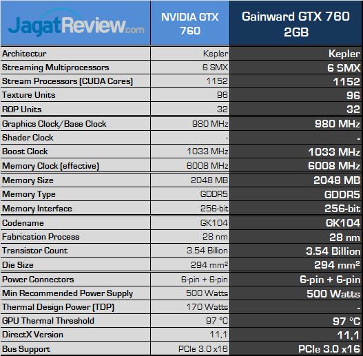gainward-gtx-760-2gb-spec