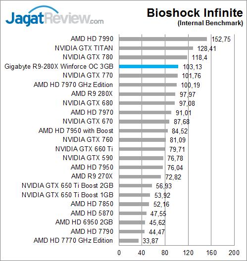 gigabyte-r9-280x-oc-bi