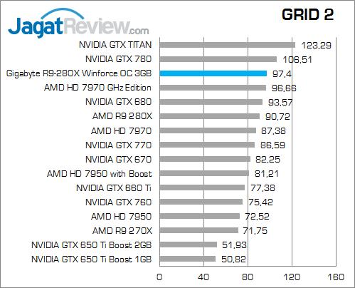 gigabyte-r9-280x-oc-grid2
