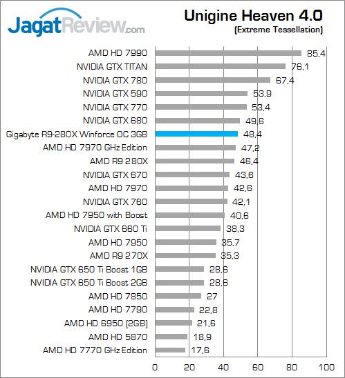 gigabyte-r9-280x-oc-uh40