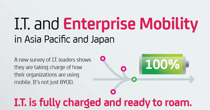 [PR] Aplikasi melampaui BYOD Sebagai Top IT Mobility Prioritas Asia Pasifik dan Jepang Organisasi, Studi IT Global Mengungkapkan