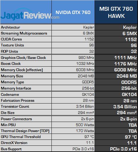 msi gtx 760 hawk spec
