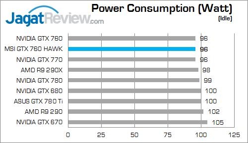 msi gtx 760 hawk watt 02