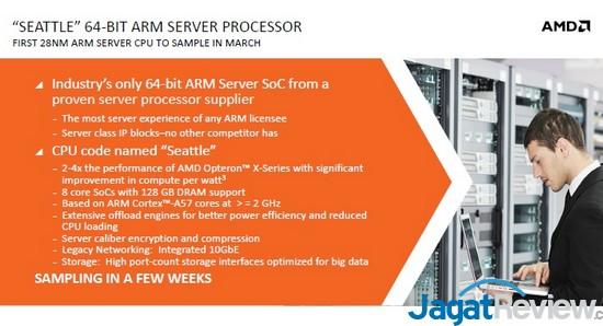 AMD_ARM