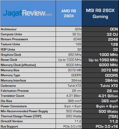 msi-r9-280x-gaming-spec
