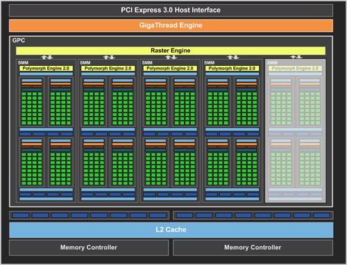 GeForce_GTX_750_Block_Diagram_FINAL