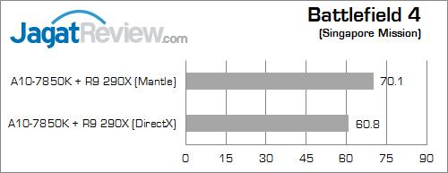 amd mantle bf4 02
