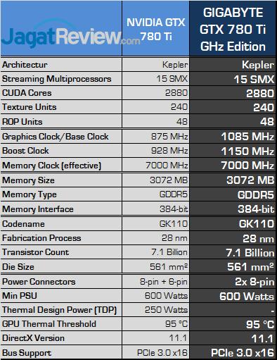gigabyte gtx 780 ti ghz edition spec