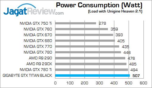 gigabyte gtx titan black watt 01