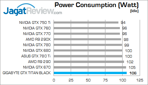 gigabyte gtx titan black watt 02