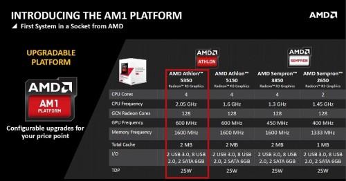 AMD_AM1_APUs