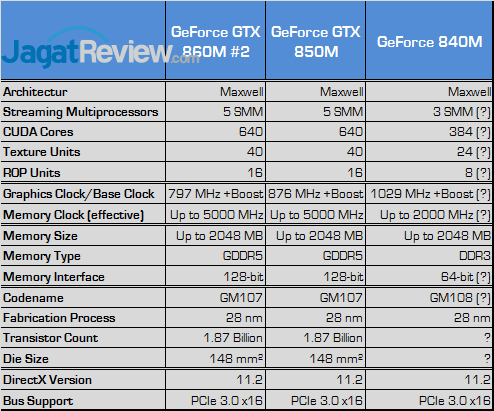 nvidia geforce 800m spec 02