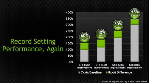 nvidia geforce 800mi 06