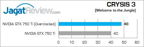nvidia gtx 750 ti oc v2 crysis3 02