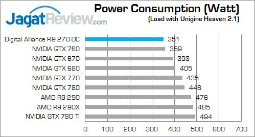 da-r9-270-max-watt
