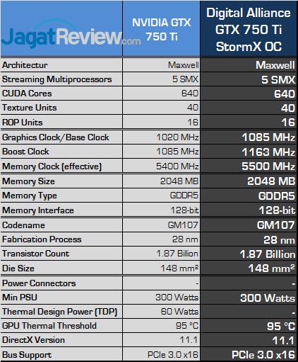 digital alliance gtx 750 ti stormx oc spec