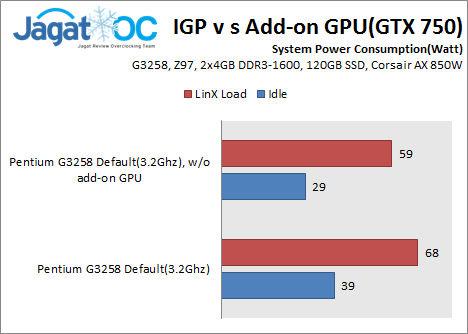 G3258PowerTest_GPUDelta2