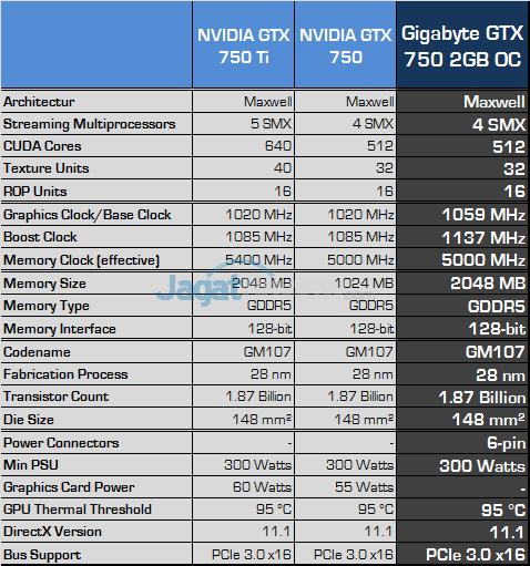 gigabyte gtx 750 2gb oc spec