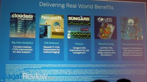 Gambaran peningkatan performa yang akan diberikan oleh Xeon E5 v3.