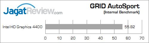 lenovo e73z grid_autosport