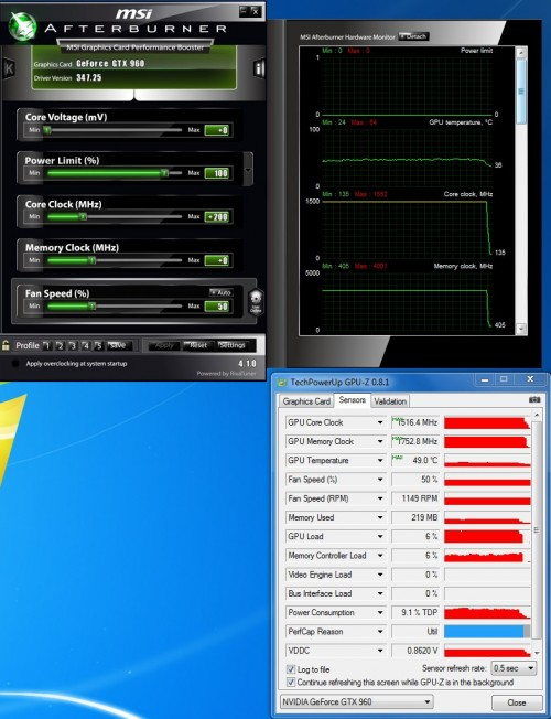 960Gaming_1500MhzCore