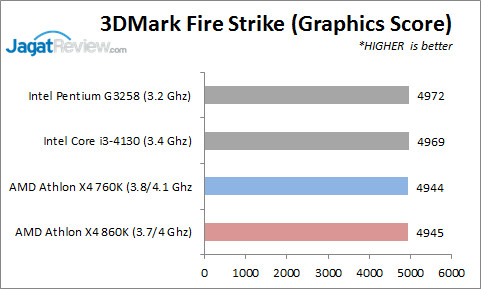 3DMFS_GPU