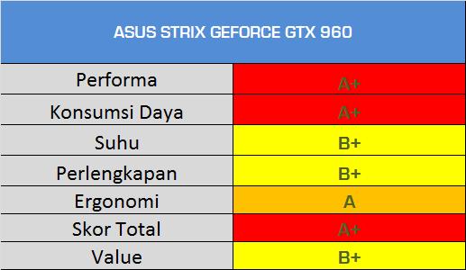 ASUS fix