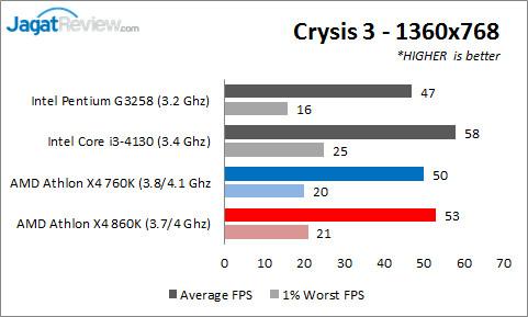 Crysis3_768p