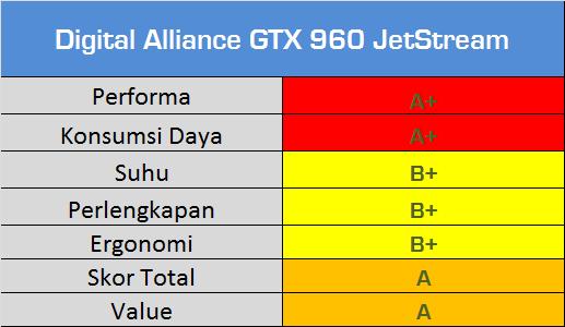 DA Jetstream fixx